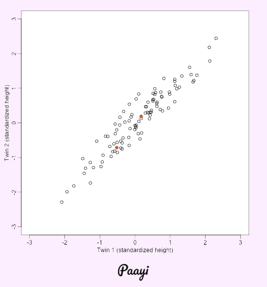 Python Machine Learning: Learn K-Means Clustering in Python