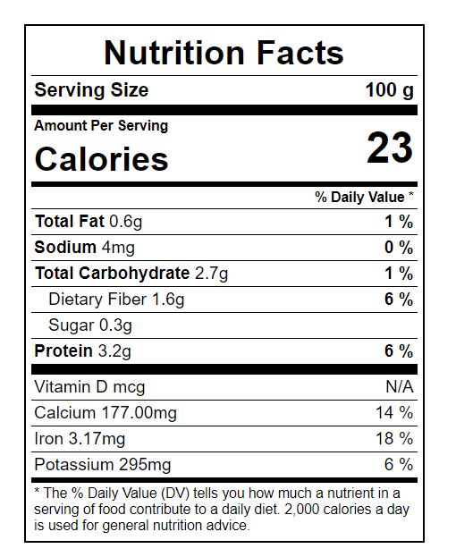 Calories in Fresh Basil