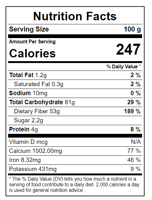 Calories in Ground Cinnamon Nutritional Values