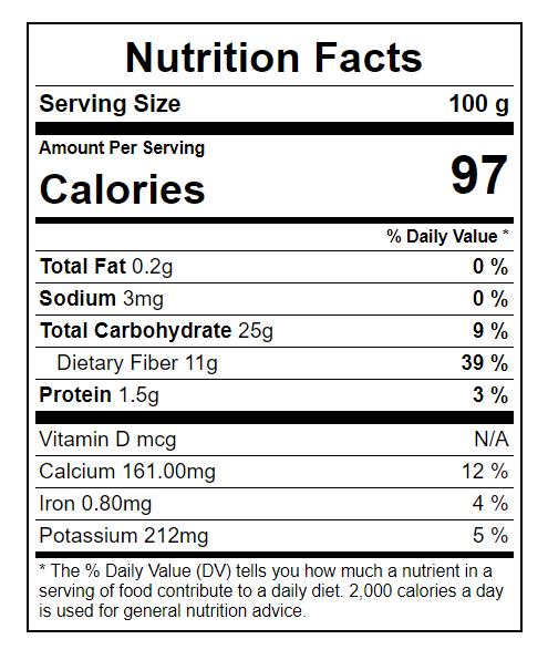 Calories in Orange Nutritional Value