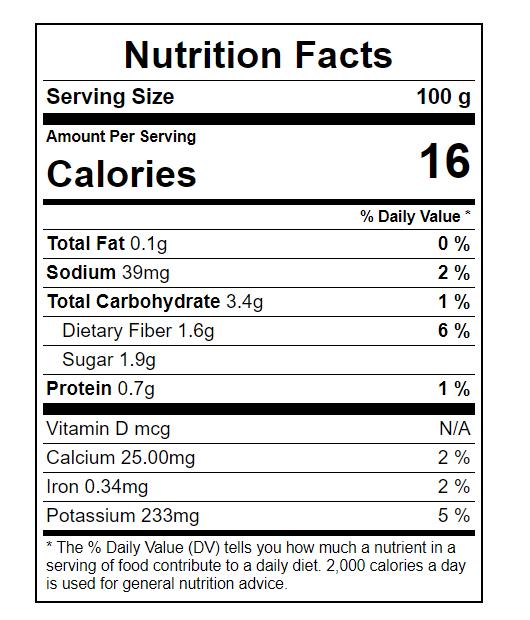 Radish Nutritional Value - Calories in Radish
